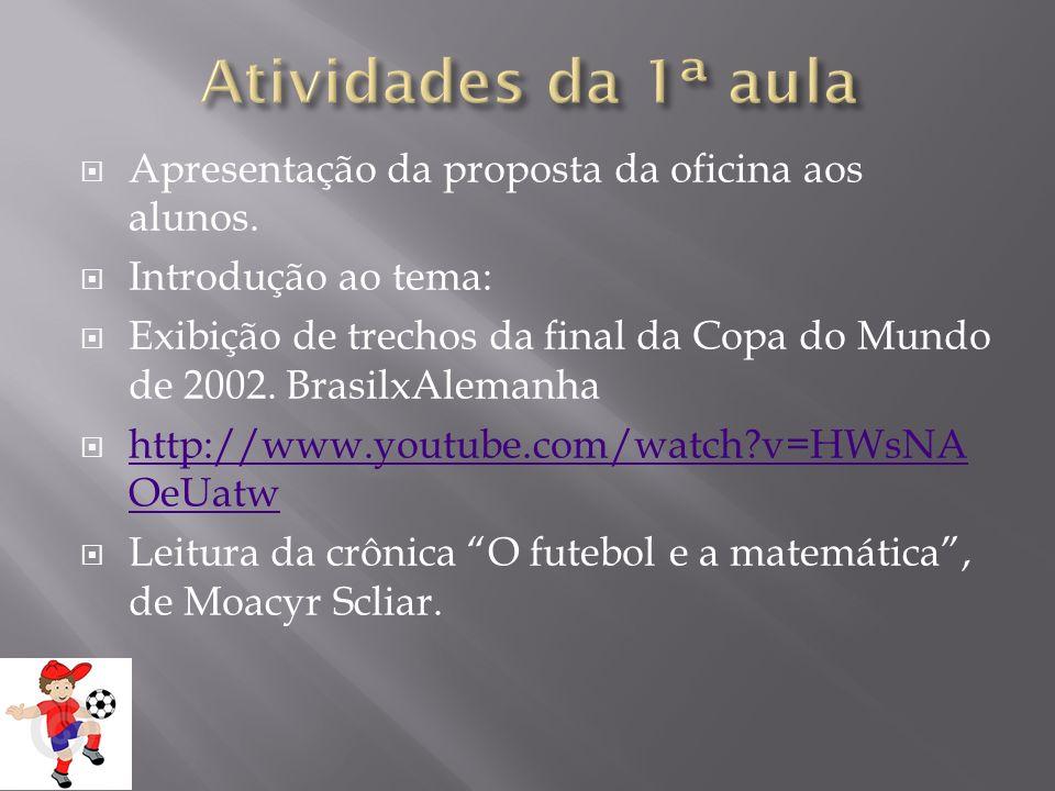 Apresentação da proposta da oficina aos alunos. Introdução ao tema: Exibição de trechos da final da Copa do Mundo de 2002. BrasilxAlemanha http://www.