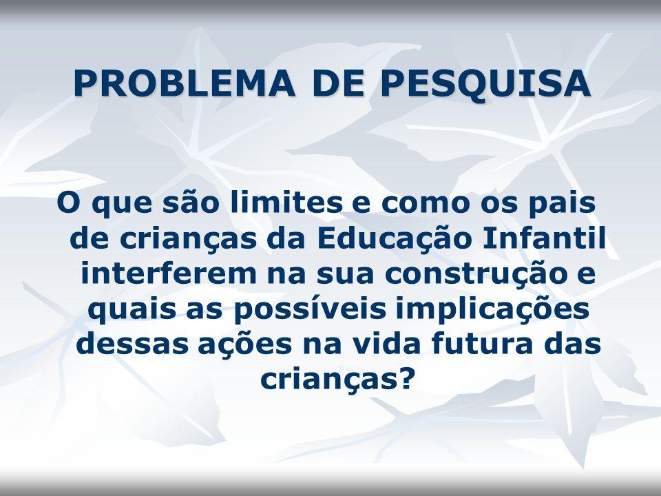 PROBLEMA DE PESQUISA O que são limites e como os pais de crianças da Educação Infantil interferem na sua construção e quais as possíveis implicações d