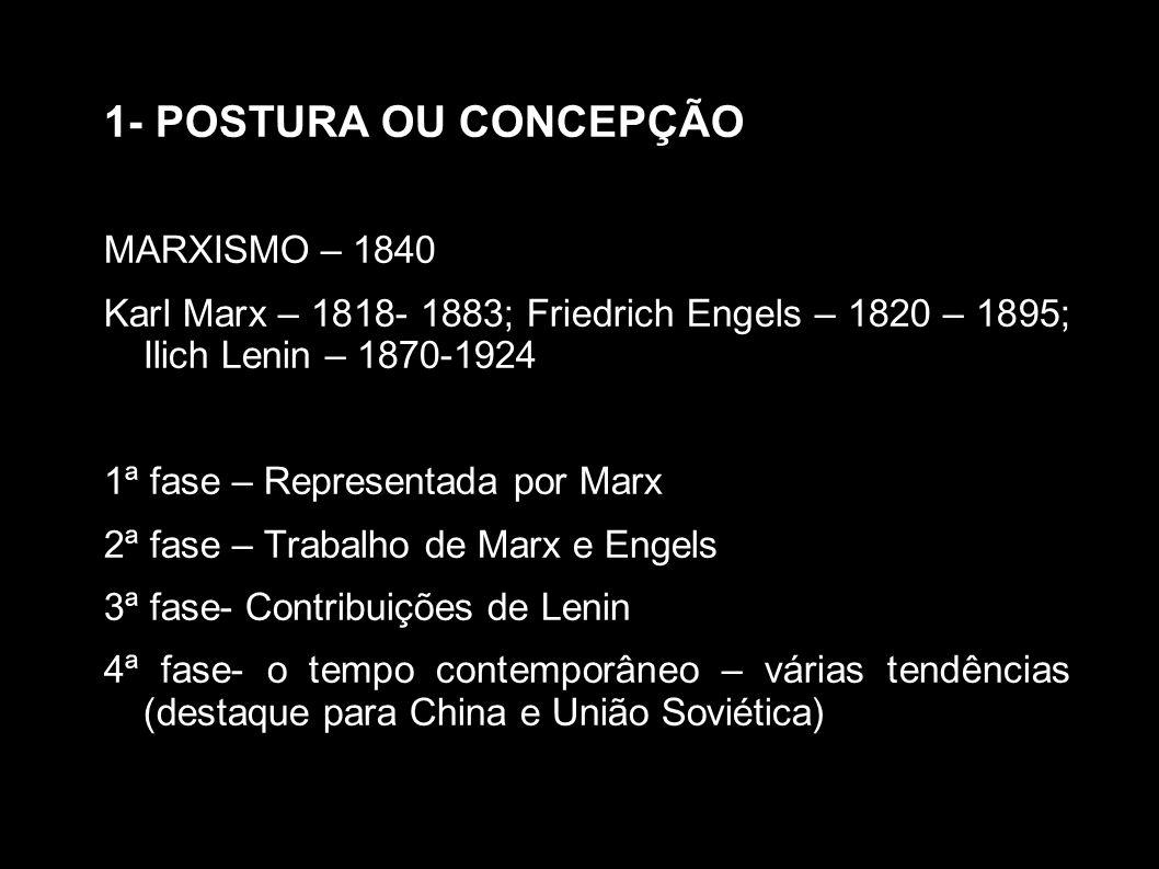 1- POSTURA OU CONCEPÇÃO MARXISMO – 1840 Karl Marx – 1818- 1883; Friedrich Engels – 1820 – 1895; Ilich Lenin – 1870-1924 1ª fase – Representada por Mar