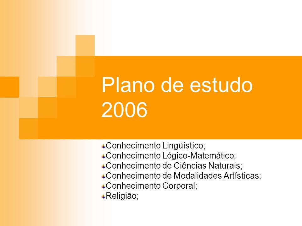 Plano de estudo 2006 Conhecimento Lingüístico; Conhecimento Lógico-Matemático; Conhecimento de Ciências Naturais; Conhecimento de Modalidades Artísticas; Conhecimento Corporal; Religião;