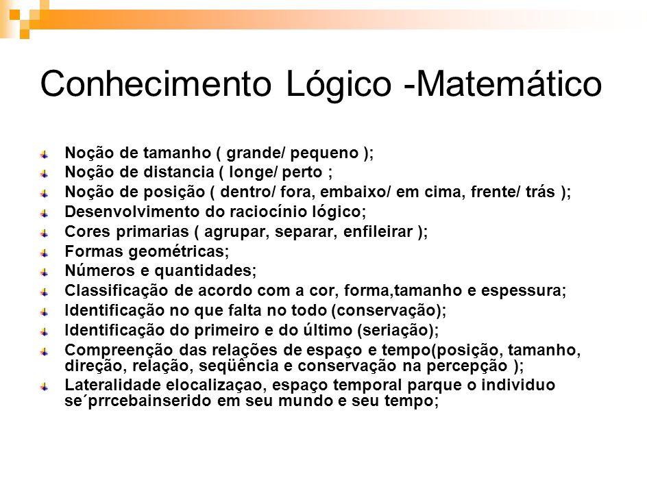 Conhecimento Lógico -Matemático Noção de tamanho ( grande/ pequeno ); Noção de distancia ( longe/ perto ; Noção de posição ( dentro/ fora, embaixo/ em cima, frente/ trás ); Desenvolvimento do raciocínio lógico; Cores primarias ( agrupar, separar, enfileirar ); Formas geométricas; Números e quantidades; Classificação de acordo com a cor, forma,tamanho e espessura; Identificação no que falta no todo (conservação); Identificação do primeiro e do último (seriação); Compreenção das relações de espaço e tempo(posição, tamanho, direção, relação, seqüência e conservação na percepção ); Lateralidade elocalizaçao, espaço temporal parque o individuo se´prrcebainserido em seu mundo e seu tempo;