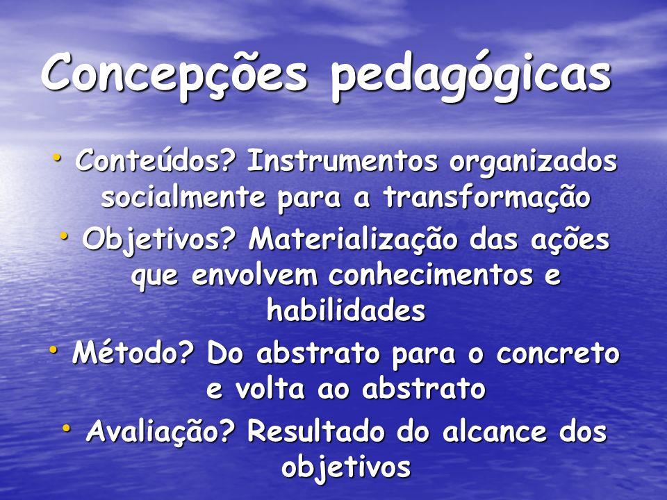 Concepções pedagógicas Conteúdos.