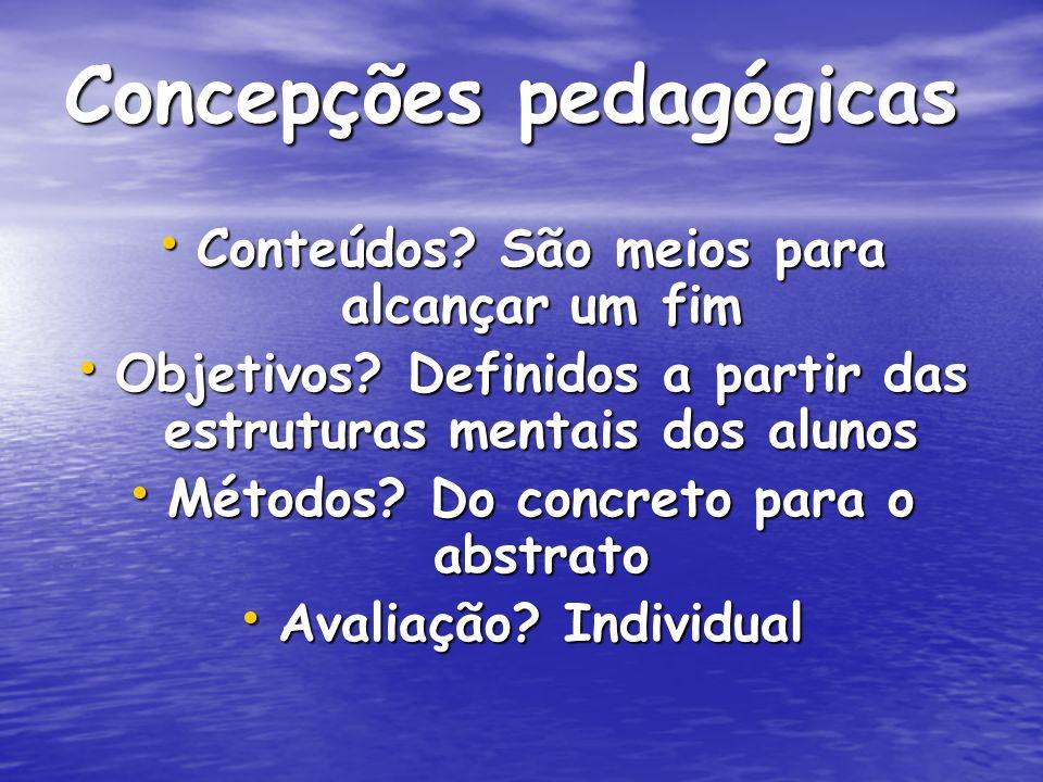 Concepções pedagógicas Conteúdos.São meios para alcançar um fim Conteúdos.