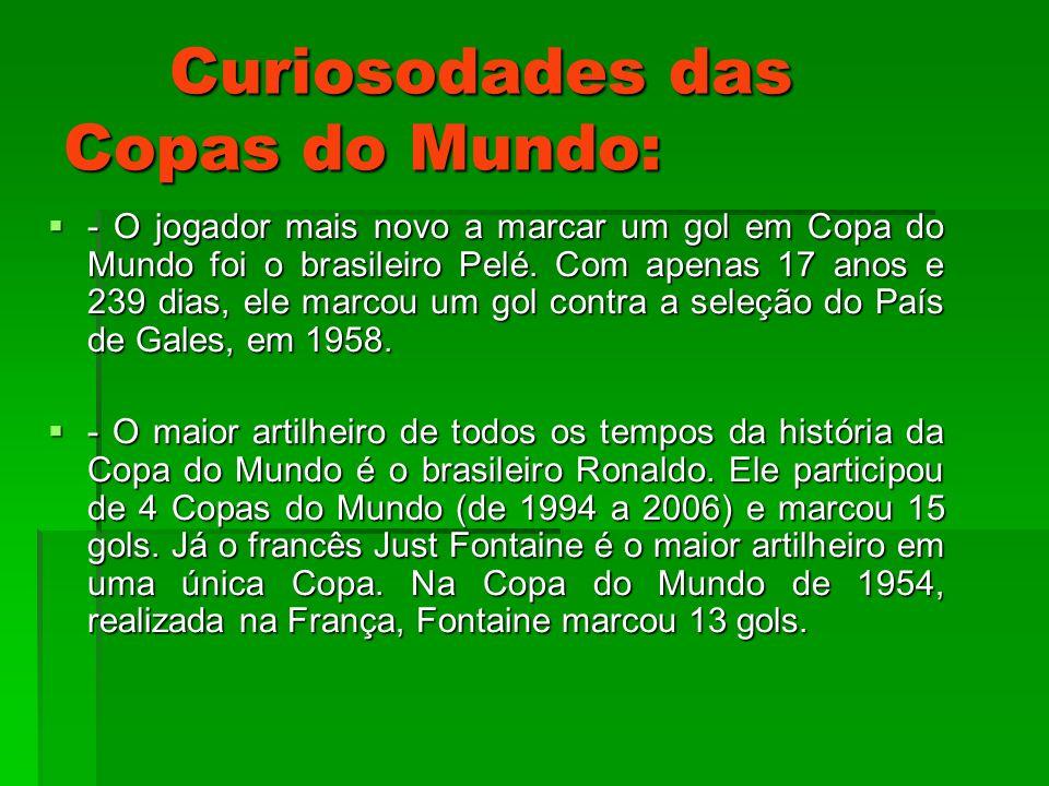 Curiosodades das Copas do Mundo: Curiosodades das Copas do Mundo: - O jogador mais novo a marcar um gol em Copa do Mundo foi o brasileiro Pelé. Com ap