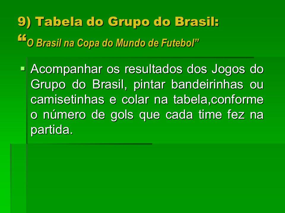 9) Tabela do Grupo do Brasil: O Brasil na Copa do Mundo de Futebol Acompanhar os resultados dos Jogos do Grupo do Brasil, pintar bandeirinhas ou camis