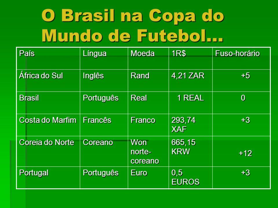 O Brasil na Copa do Mundo de Futebol... PaísLínguaMoeda1R$Fuso-horário África do Sul InglêsRand 4,21 ZAR +5 +5 BrasilPortuguêsReal 1 REAL 0 Costa do M