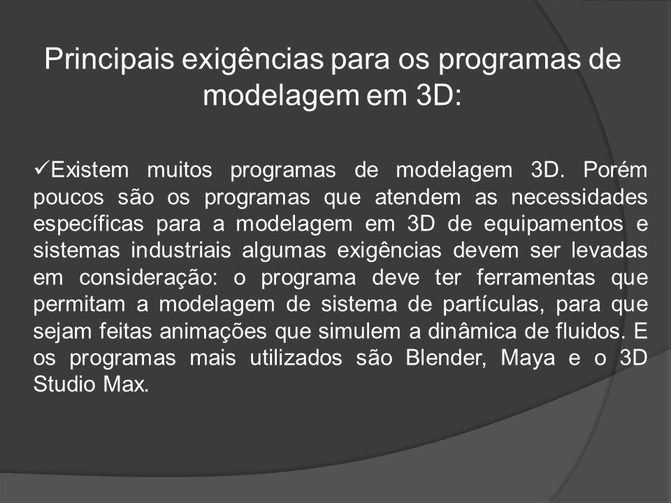 Principais exigências para os programas de modelagem em 3D: Existem muitos programas de modelagem 3D.