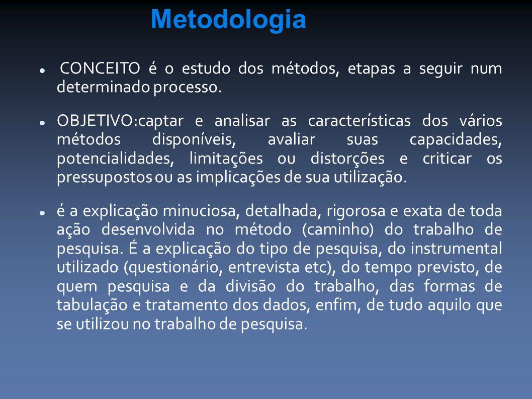 CONCEITO é o estudo dos métodos, etapas a seguir num determinado processo.