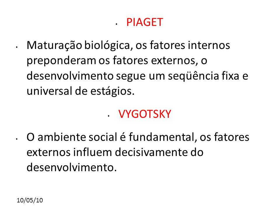 10/05/10 PIAGET Maturação biológica, os fatores internos preponderam os fatores externos, o desenvolvimento segue um seqüência fixa e universal de est