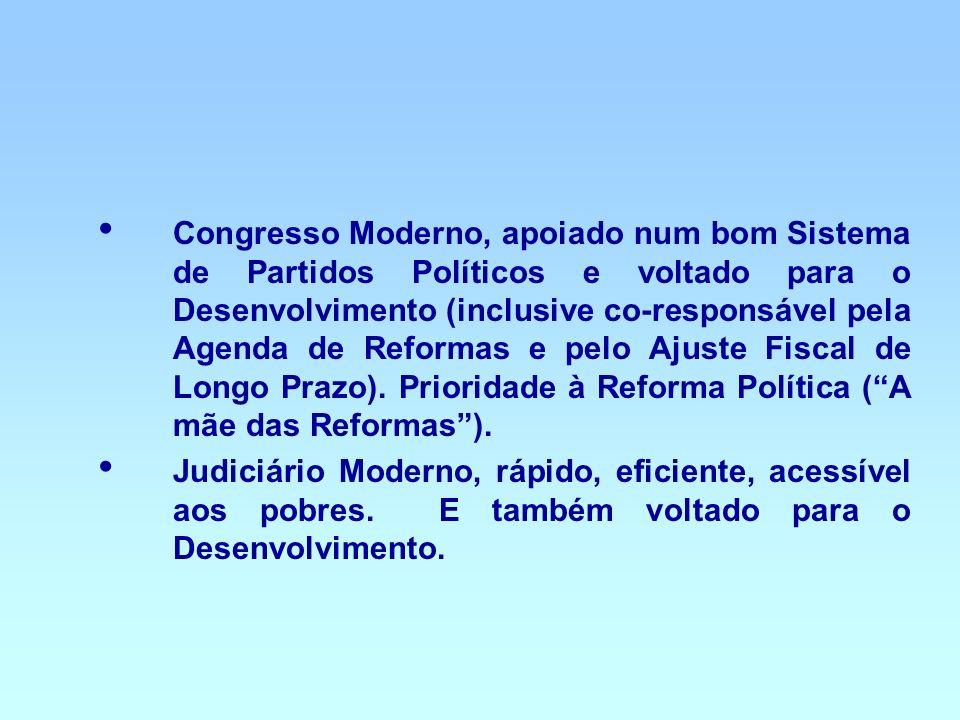 Congresso Moderno, apoiado num bom Sistema de Partidos Políticos e voltado para o Desenvolvimento (inclusive co-responsável pela Agenda de Reformas e