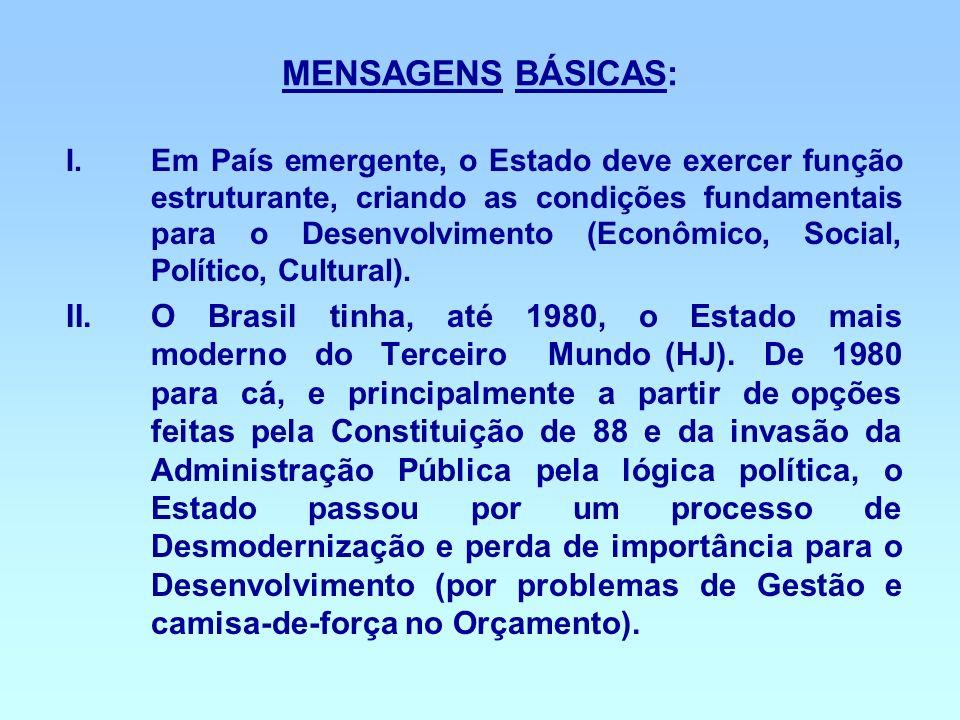 MENSAGENS BÁSICAS: I.Em País emergente, o Estado deve exercer função estruturante, criando as condições fundamentais para o Desenvolvimento (Econômico
