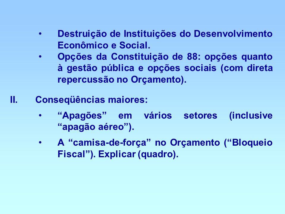 Destruição de Instituições do Desenvolvimento Econômico e Social. Opções da Constituição de 88: opções quanto à gestão pública e opções sociais (com d
