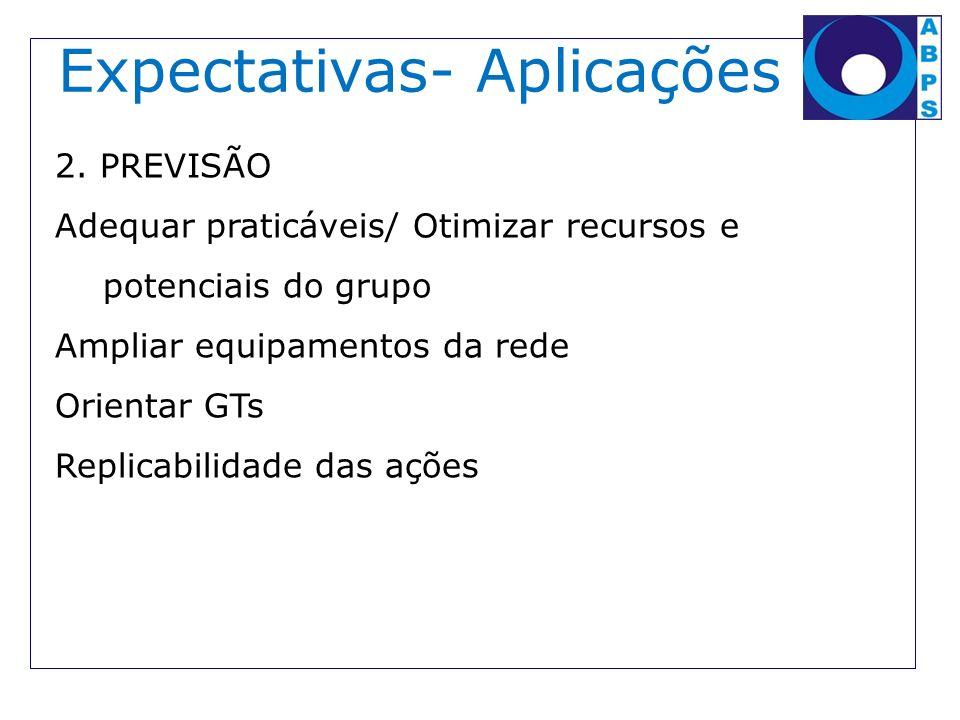 Expectativas- Aplicações 2. PREVISÃO Adequar praticáveis/ Otimizar recursos e potenciais do grupo Ampliar equipamentos da rede Orientar GTs Replicabil