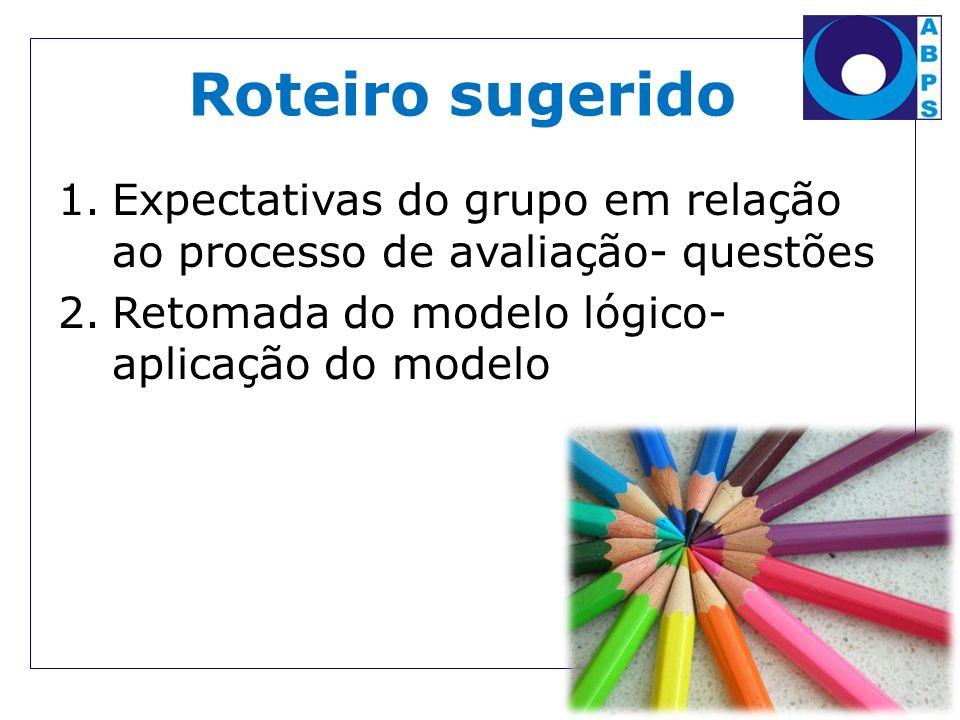 Roteiro sugerido 1.Expectativas do grupo em relação ao processo de avaliação- questões 2.Retomada do modelo lógico- aplicação do modelo