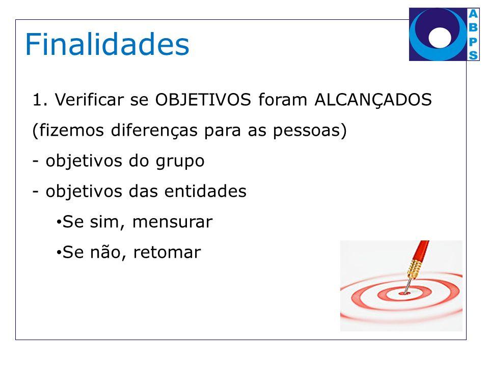 Finalidades 1. Verificar se OBJETIVOS foram ALCANÇADOS (fizemos diferenças para as pessoas) - objetivos do grupo - objetivos das entidades Se sim, men