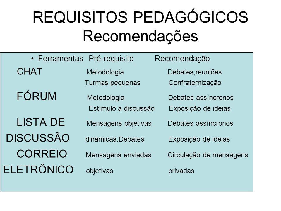 REQUISITOS PEDAGÓGICOS Recomendações Ferramentas Pré-requisito Recomendação CHAT Metodologia Debates,reuniões Turmas pequenas Confraternização FÓRUM M