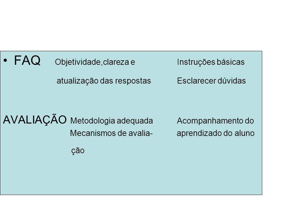 FAQ Objetividade,clareza e Instruções básicas atualização das respostas Esclarecer dúvidas AVALIAÇÃO Metodologia adequada Acompanhamento do Mecanismos