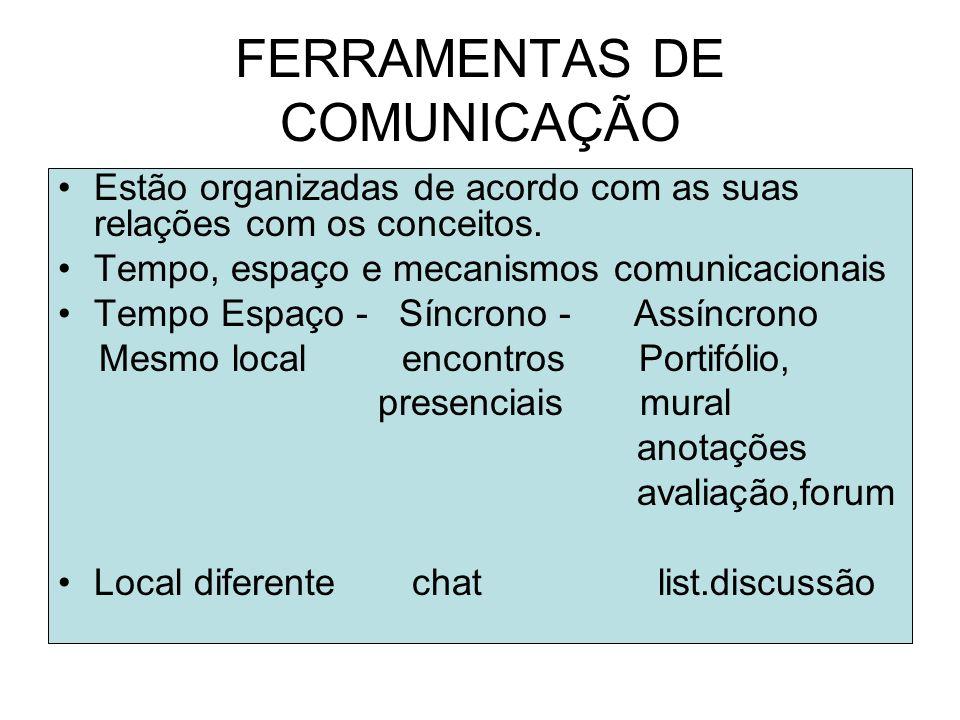 FERRAMENTAS DE COMUNICAÇÃO Estão organizadas de acordo com as suas relações com os conceitos. Tempo, espaço e mecanismos comunicacionais Tempo Espaço