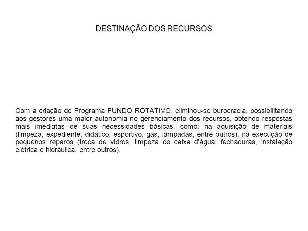 TIPOS DE COTAS COTA NORMAL – CONSUMO As liberações ocorrem mensalmente, a partir do mês de Fevereiro, até o mês de Novembro.