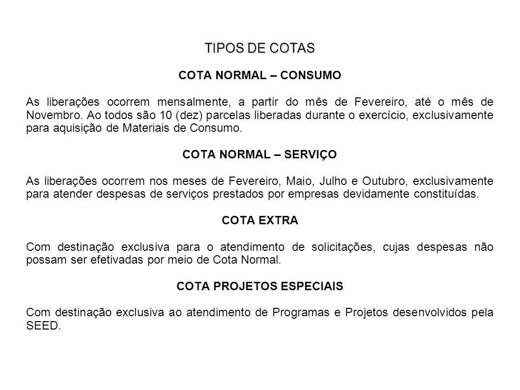 TIPOS DE COTAS COTA NORMAL – CONSUMO As liberações ocorrem mensalmente, a partir do mês de Fevereiro, até o mês de Novembro. Ao todos são 10 (dez) par