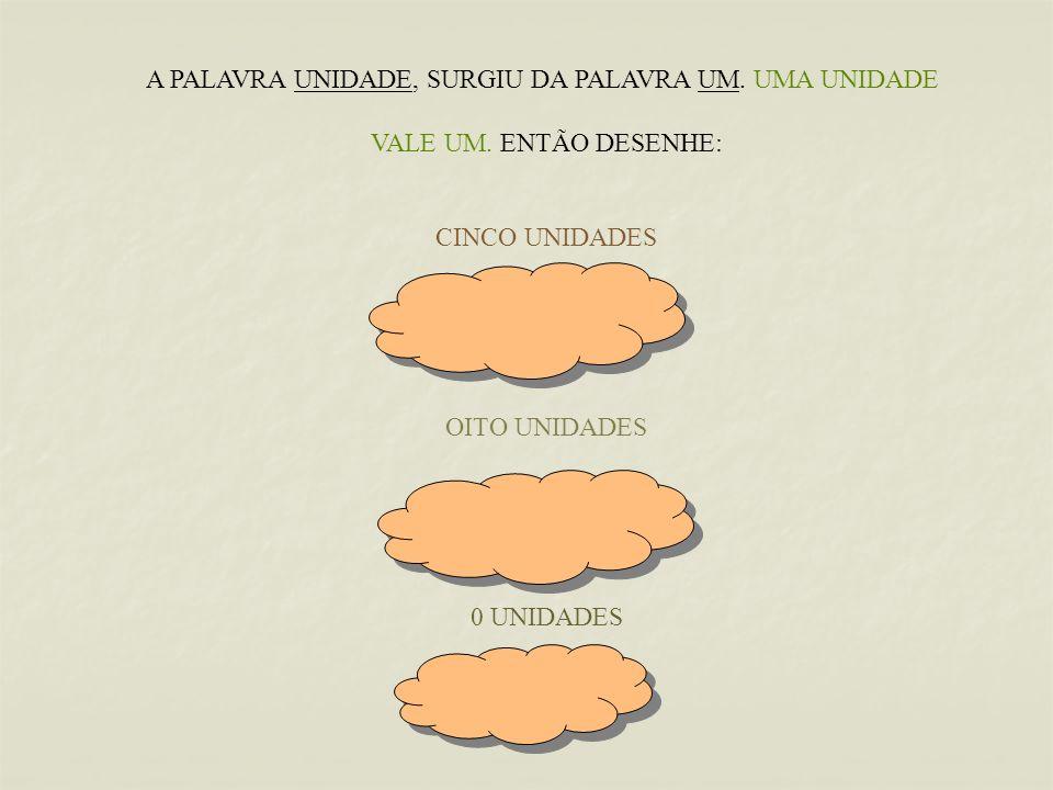 A PALAVRA UNIDADE, SURGIU DA PALAVRA UM. UMA UNIDADE VALE UM. ENTÃO DESENHE: CINCO UNIDADES OITO UNIDADES 0 UNIDADES