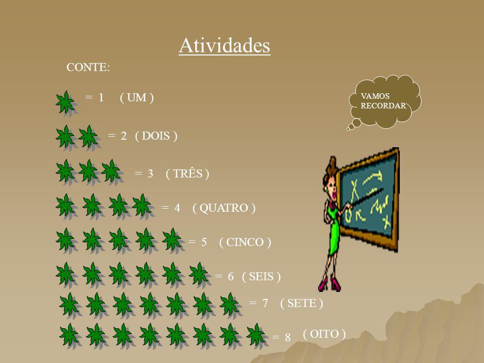 Atividades VAMOS RECORDAR CONTE: = 1 = 2 = 3 = 4 = 5 = 6 = 7 = 8 ( UM ) ( DOIS ) ( TRÊS ) ( QUATRO ) ( CINCO ) ( SEIS ) ( SETE ) ( OITO )