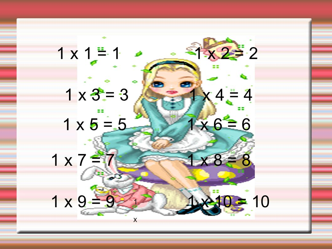 2 x 1 = 2 2 x 2 = 4 2 x 3 = 6 2 x 4 = 8 2 x 5 = 10 2 x 6 = 12 2 x 7 = 14 2 x 8 = 16 2 x 9 = 18 2 x 10 = 20
