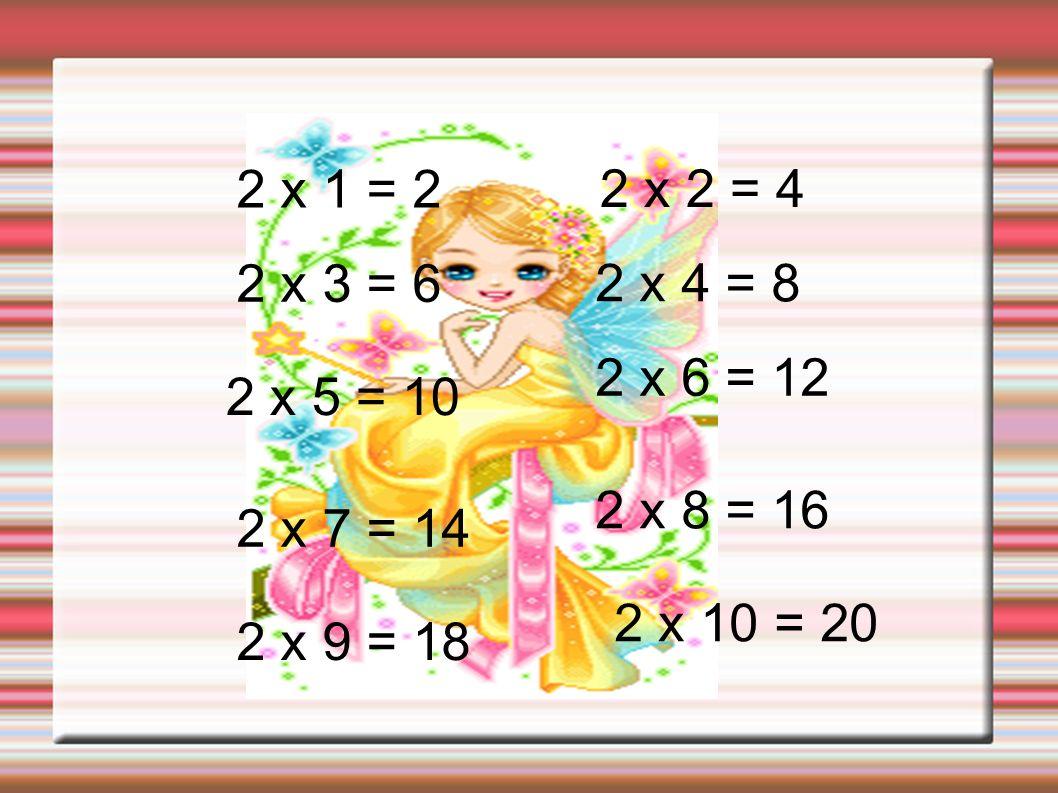 3 x 1 = 33 x 2 = 6 3 x 3 = 9 3 x 4 = 12 3 x 5 = 15 3 x 6 = 18 3 x 7 = 21 3 x 8 = 24 3 x 9 = 27 3 x 10 = 30