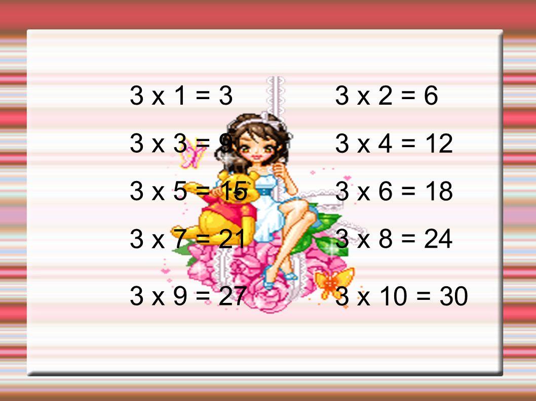 4 x 1 = 44 x 2 = 8 4 x 3 = 12 4 x 4 = 16 4 x 5 = 20 4 x 6 = 24 4 x 7 = 284 x 8 = 32 4 x 9 = 36 4 x 10 = 40