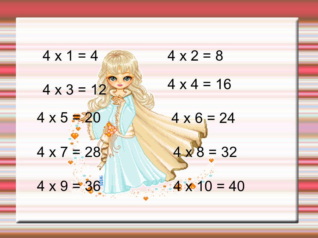 5 x 1 = 5 5 x 2 = 10 5 x 3 = 155 x 4 = 20 5 x 5 = 25 5 x 6 = 30 5 x 7 = 35 5 x 8 = 40 5 x 9 = 45 5 x 10 = 50