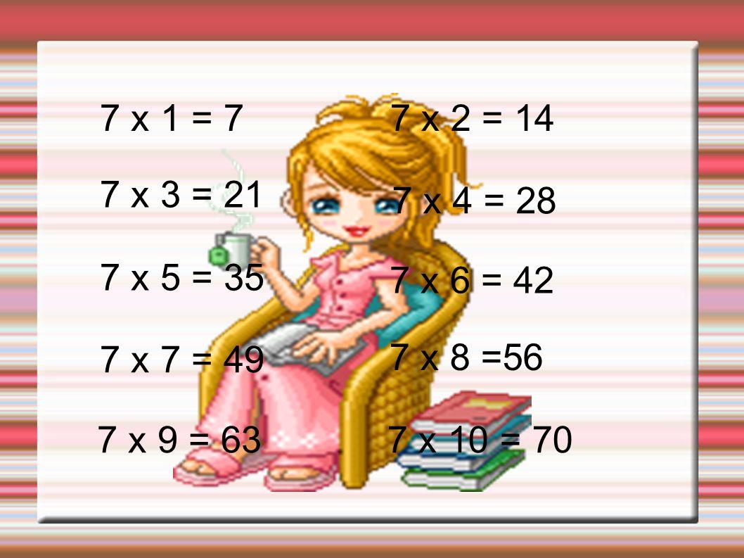 8 x 1 = 8 8 x 2 = 16 8 x 3 = 248 x 4 = 32 8 x 5 = 408 x 6 = 48 8 x 7 = 56 8 x 8 = 64 8 x 9 = 72 8 x 10 = 80