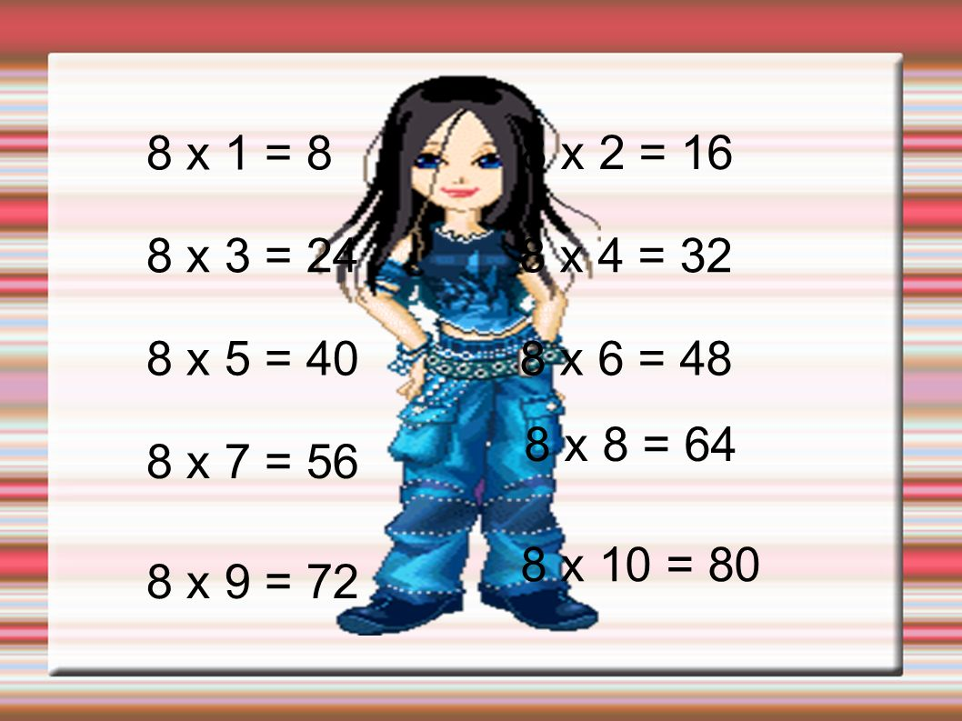 9 x 1 = 99 x 2 = 18 9 x 3 = 27 9 x 4 = 36 9 x 5 = 45 9 x 6 = 54 9 x 7 = 63 9 x 8 = 72 9 x 9 = 81 9 x 10 = 90