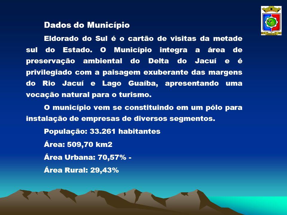 Dados do Município Eldorado do Sul é o cartão de visitas da metade sul do Estado. O Município integra a área de preservação ambiental do Delta do Jacu