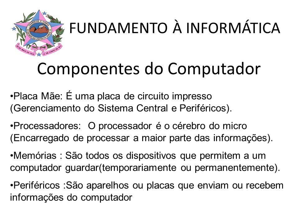 Componentes do Computador Placa Mãe: É uma placa de circuito impresso (Gerenciamento do Sistema Central e Periféricos). Processadores: O processador é