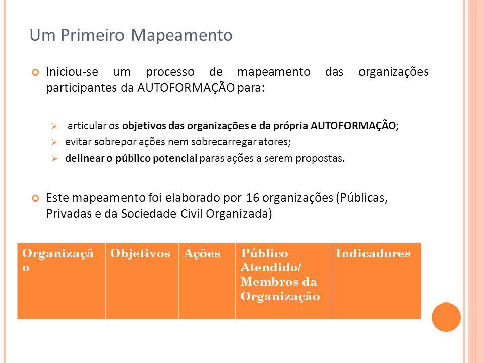 Um Primeiro Mapeamento Iniciou-se um processo de mapeamento das organizações participantes da AUTOFORMAÇÃO para: articular os objetivos das organizaçõ