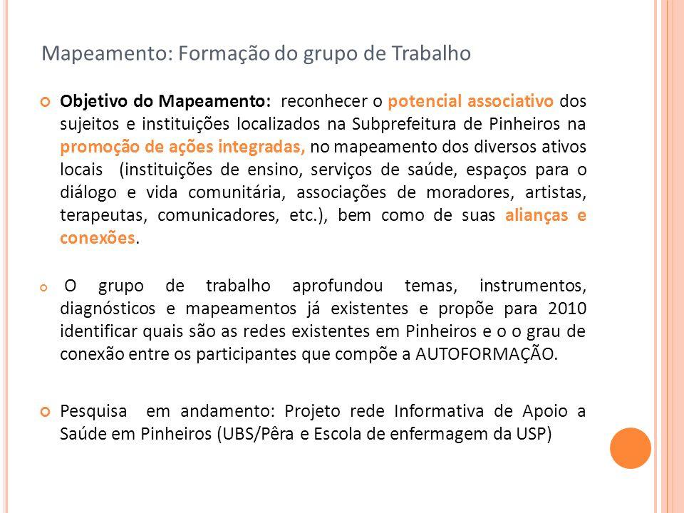 Mapeamento: Formação do grupo de Trabalho Objetivo do Mapeamento: reconhecer o potencial associativo dos sujeitos e instituições localizados na Subpre