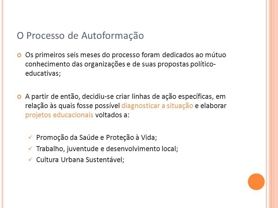 O Processo de Autoformação Os primeiros seis meses do processo foram dedicados ao mútuo conhecimento das organizações e de suas propostas político- ed