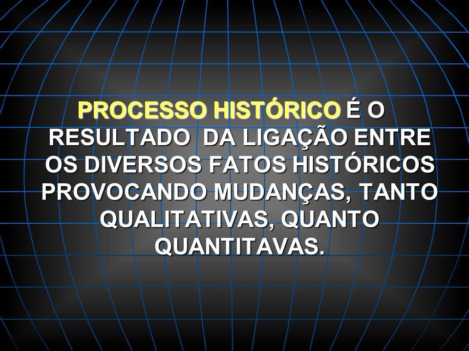 PROCESSO HISTÓRICO É O RESULTADO DA LIGAÇÃO ENTRE OS DIVERSOS FATOS HISTÓRICOS PROVOCANDO MUDANÇAS, TANTO QUALITATIVAS, QUANTO QUANTITAVAS.