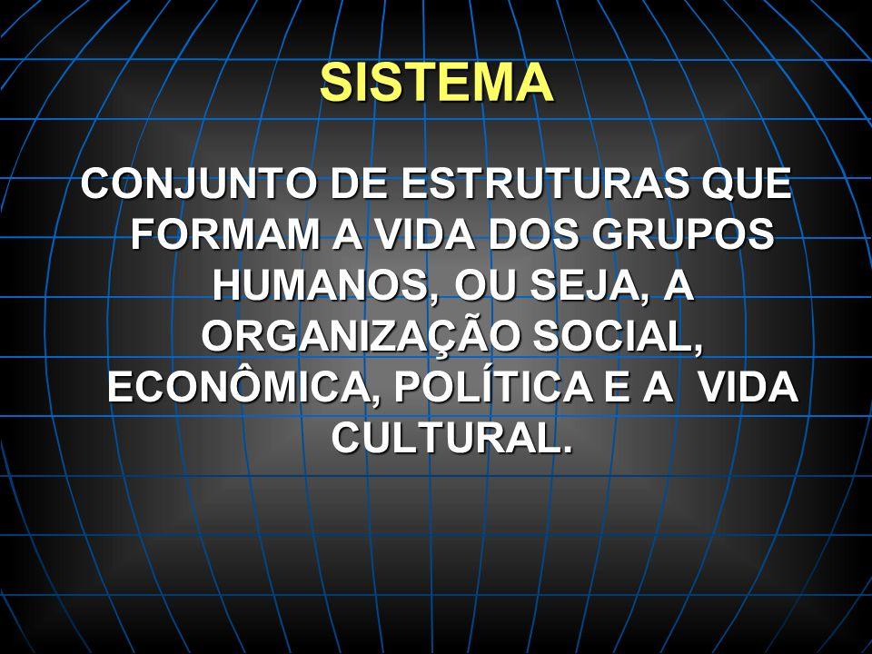 SISTEMA CONJUNTO DE ESTRUTURAS QUE FORMAM A VIDA DOS GRUPOS HUMANOS, OU SEJA, A ORGANIZAÇÃO SOCIAL, ECONÔMICA, POLÍTICA E A VIDA CULTURAL.