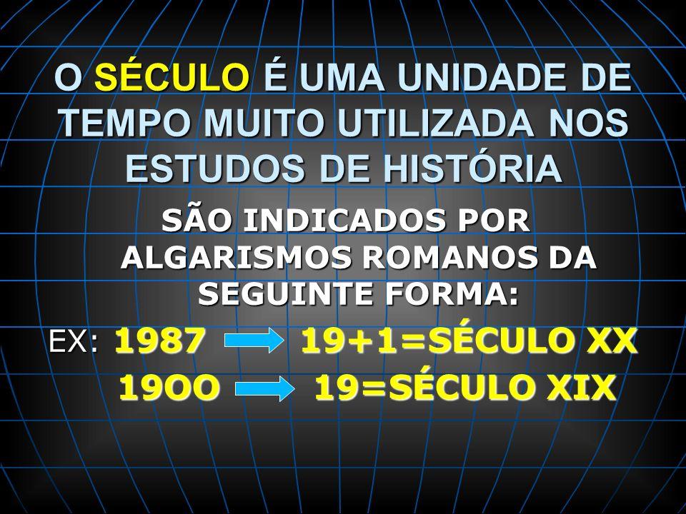 O SÉCULO É UMA UNIDADE DE TEMPO MUITO UTILIZADA NOS ESTUDOS DE HISTÓRIA SÃO INDICADOS POR ALGARISMOS ROMANOS DA SEGUINTE FORMA: EX: 1987 19+1=SÉCULO X