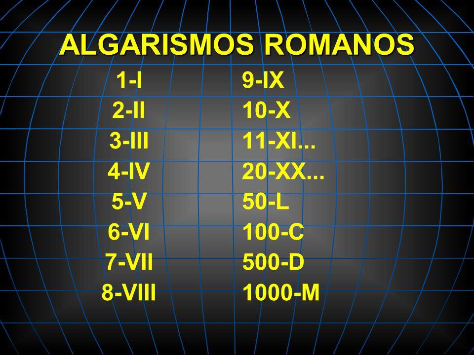 ALGARISMOS ROMANOS 1-I 2-II 3-III 4-IV 5-V 6-VI 7-VII 8-VIII 9-IX 10-X 11-XI... 20-XX... 50-L 100-C 500-D 1000-M