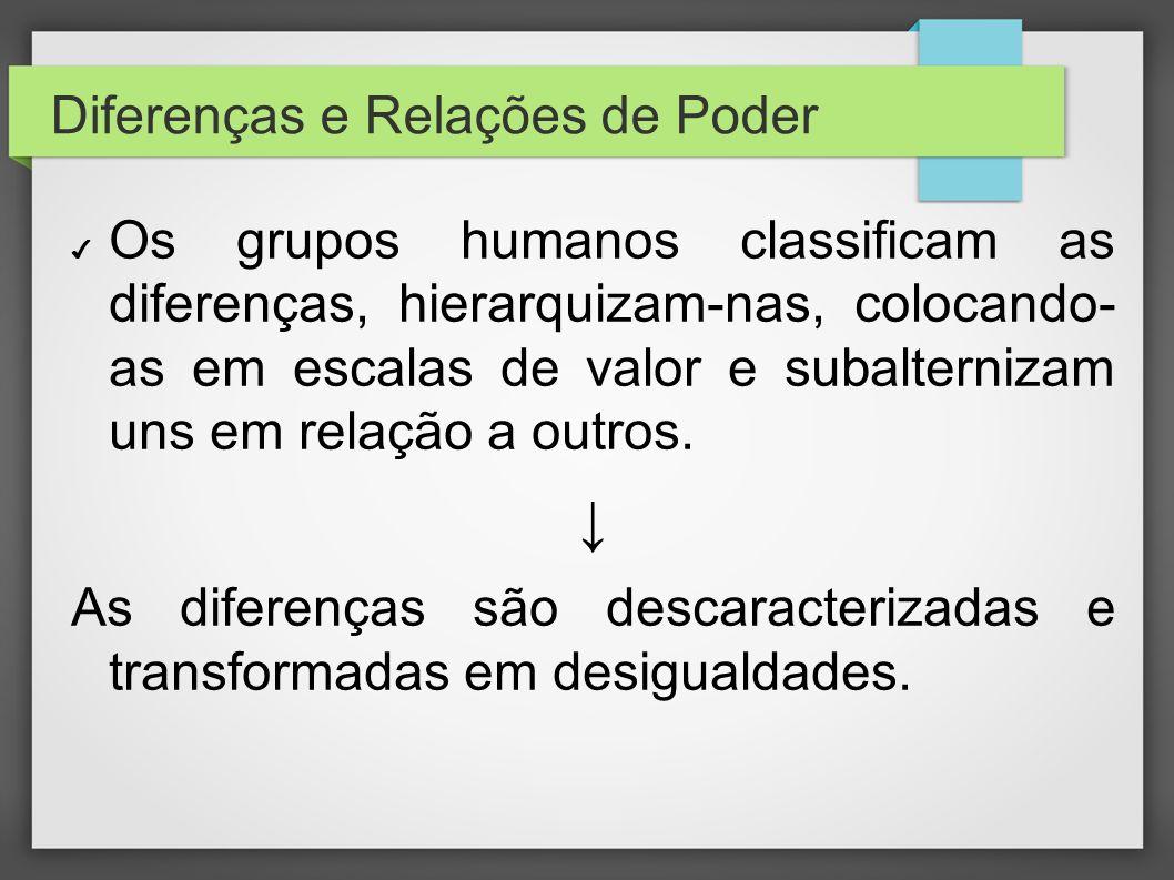 Diferenças e Relações de Poder Os grupos humanos classificam as diferenças, hierarquizam-nas, colocando- as em escalas de valor e subalternizam uns em