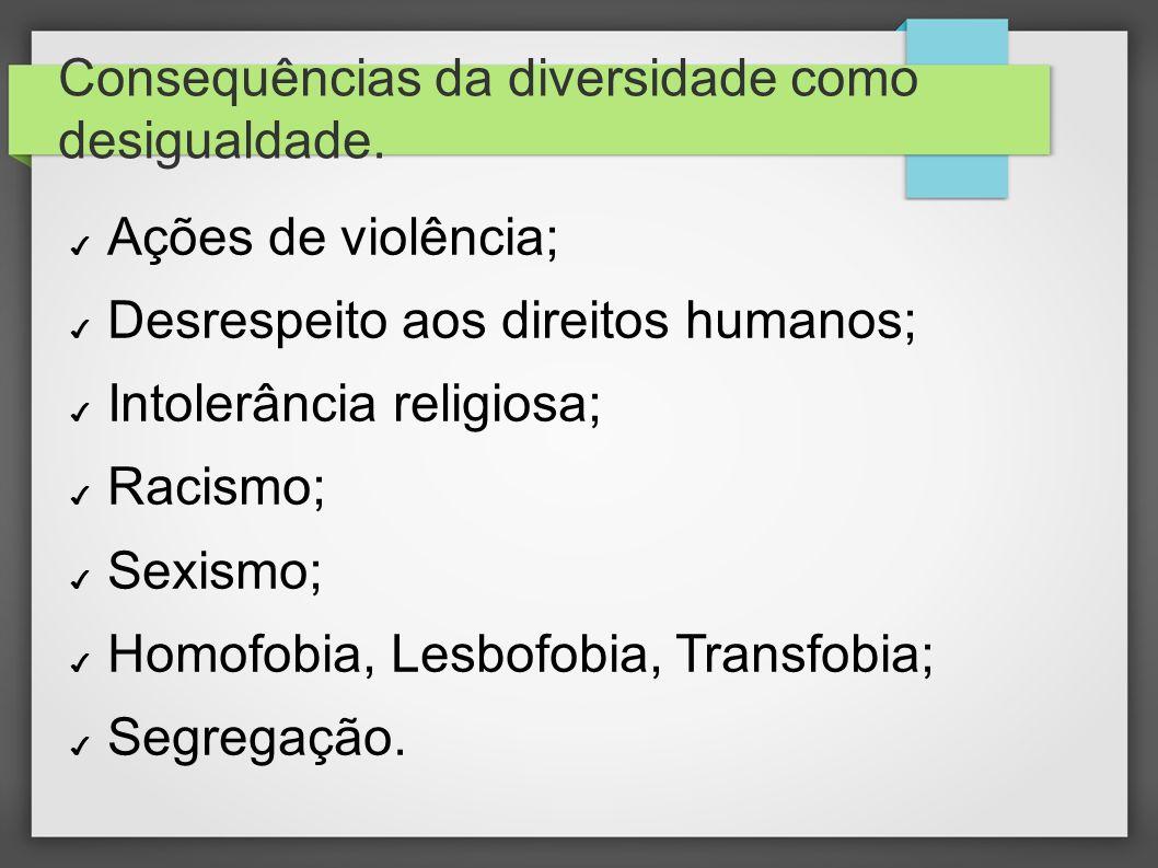 Consequências da diversidade como desigualdade. Ações de violência; Desrespeito aos direitos humanos; Intolerância religiosa; Racismo; Sexismo; Homofo