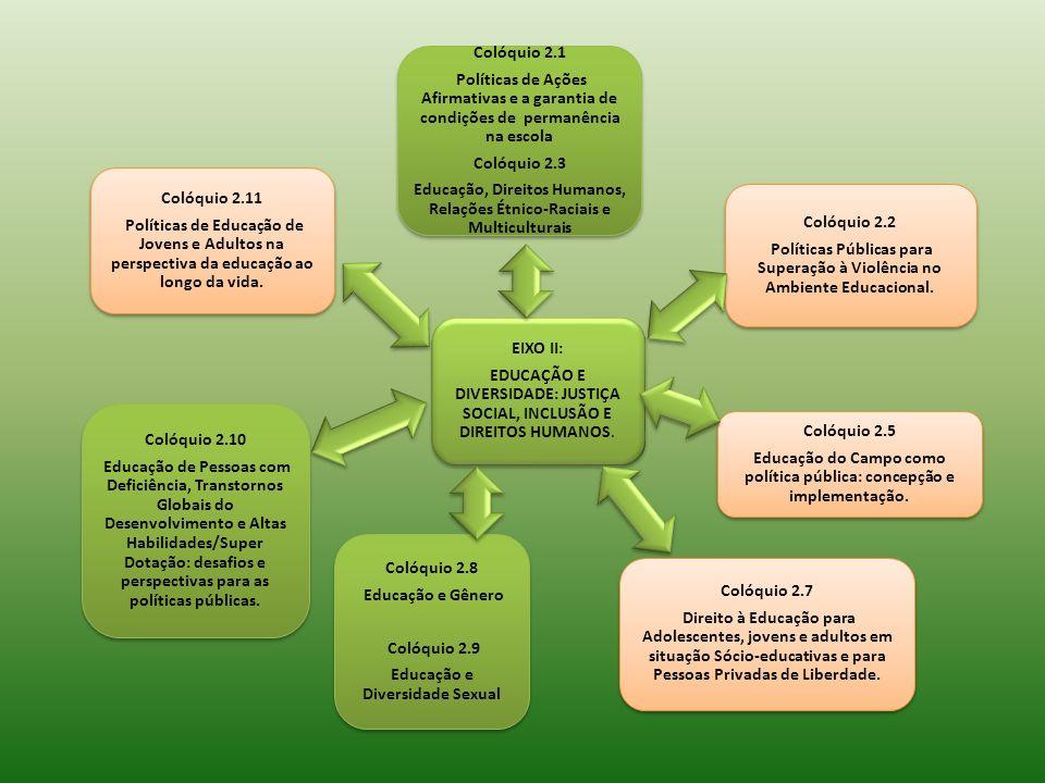 Colóquio 2.1 Políticas de Ações Afirmativas e a garantia de condições de permanência na escola Colóquio 2.3 Educação, Direitos Humanos, Relações Étnic