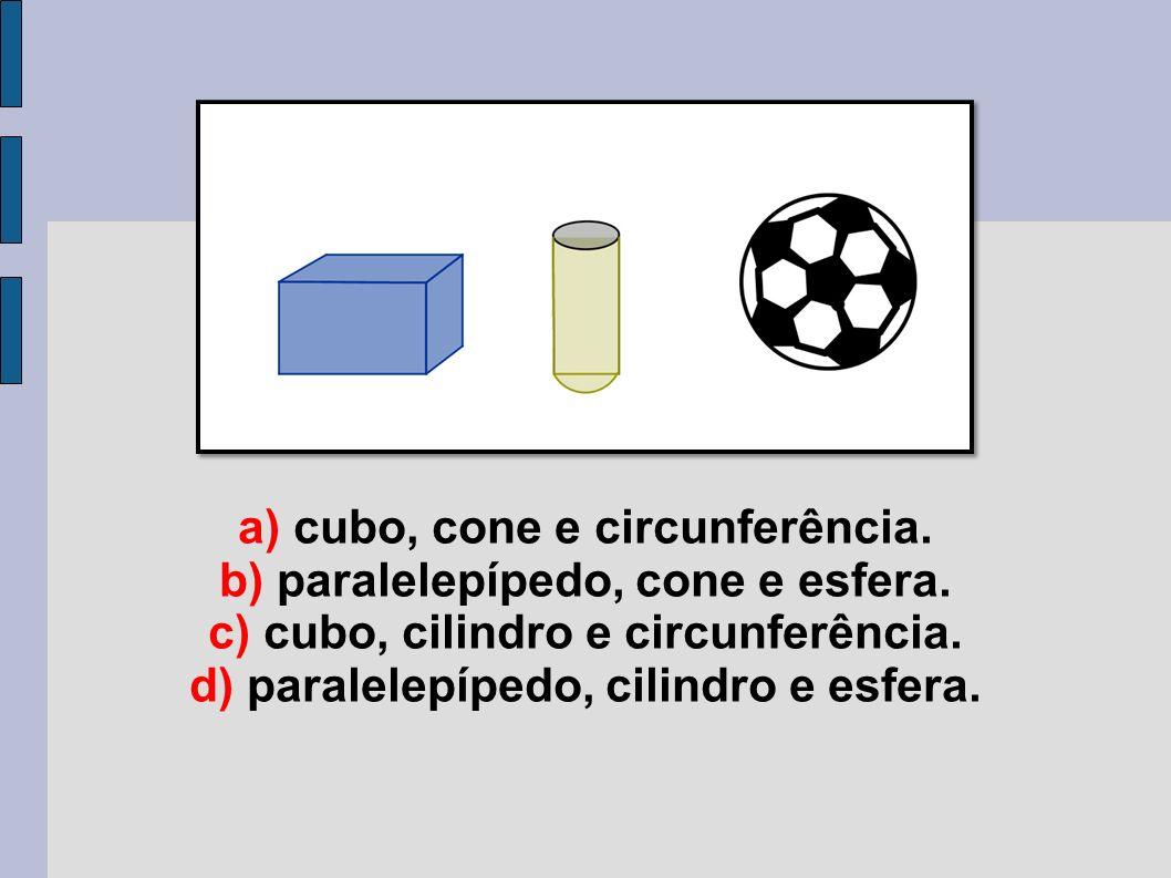 Conteúdo Estruturante: GEOMETRIAS Conteúdo Básico: Geometria Plana; Geometria Espacial; Geometria analítica; Geometrias não-euclidianas Ex: Ensino Médio