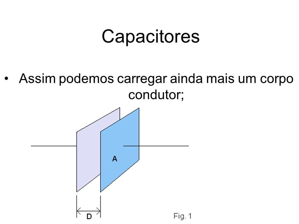 Associação em paralelo A carga é a soma das diferenças de potencial de cada capacitor A diferença de potencial é igual em todos os capacitores