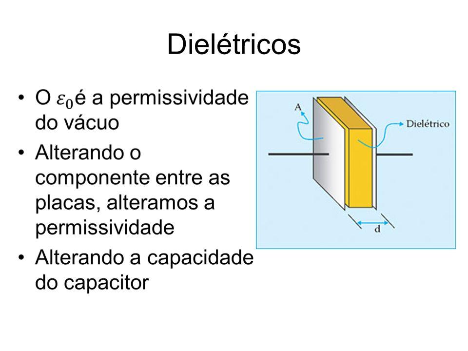 Um capacitor plano está carregado e está desligado da bateria.