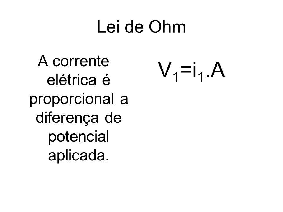 Lei de Ohm A corrente elétrica é proporcional a diferença de potencial aplicada. V 1 =i 1.A