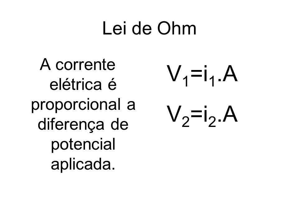 Lei de Ohm A corrente elétrica é proporcional a diferença de potencial aplicada. V 1 =i 1.A V 2 =i 2.A