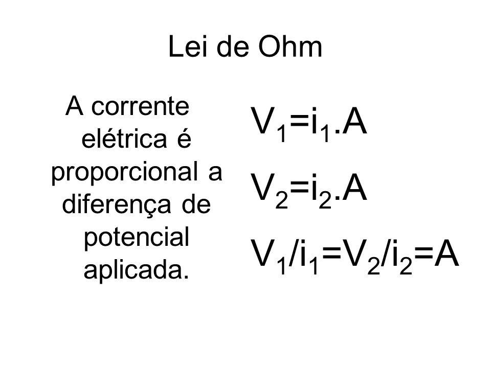Lei de Ohm A corrente elétrica é proporcional a diferença de potencial aplicada. V 1 =i 1.A V 2 =i 2.A V 1 /i 1 =V 2 /i 2 =A